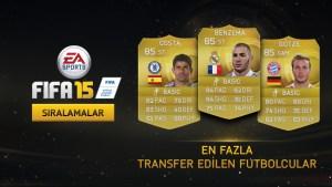 FIFA15-en-fazla-transfer-edilen-futbolcular