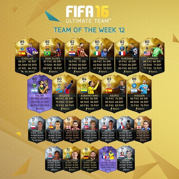 fifa16 haftanın takımı 12