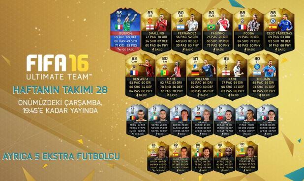 TOTW-28-FIFA16