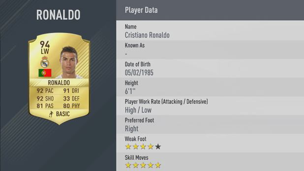 1-Ronaldo-fifa17