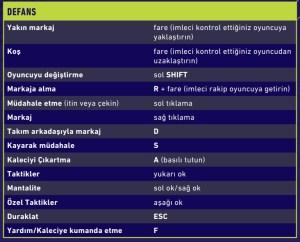fifa18-pc-klavye-fare-kontrolleri-defans