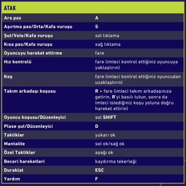 fifa18-pc-klavye-fare-kontrolleri