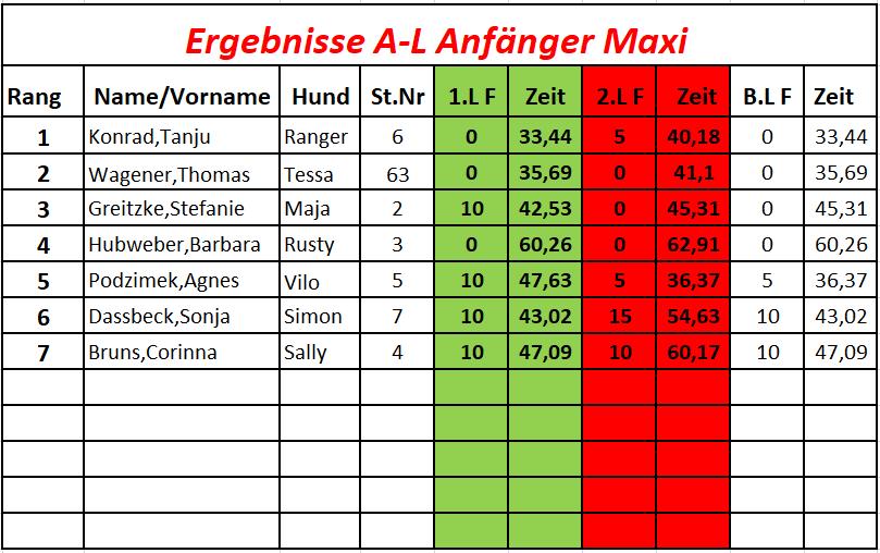 1A-L Anfänger Maxi