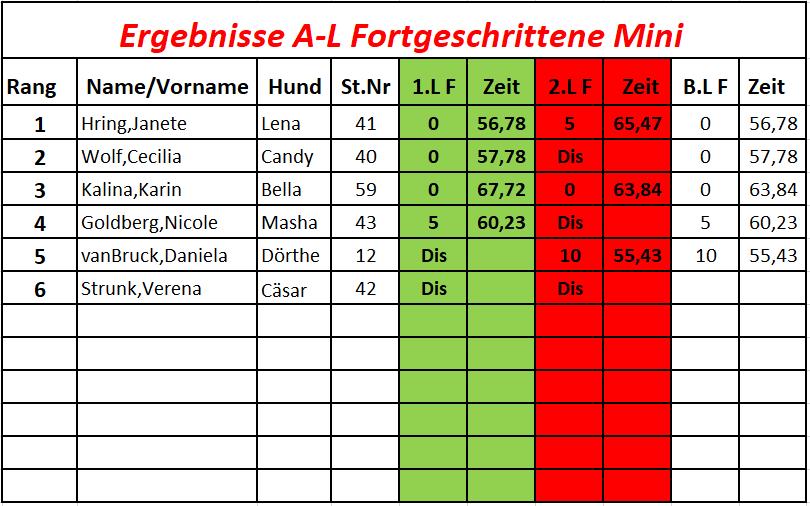 7A-L. Fortg,Mini