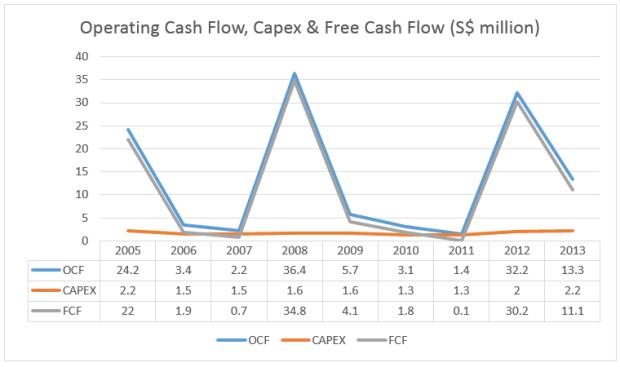 telechoice-cash-capex