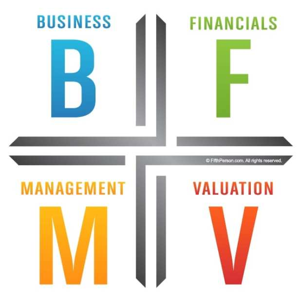 the-investment-quadrant