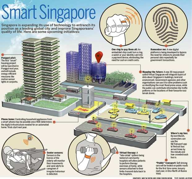 smart-singapore