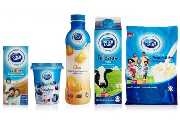 ratio analysis of dutch lady The tactical & strategic report on dutch lady milk industries  the current analysis of dutch lady milk industries is designed to provide  conversion ratios.