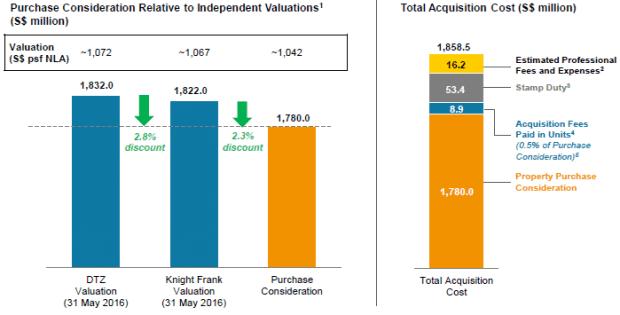 MBC acquisition cost