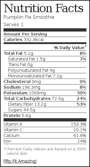 Nutrition label for Pumpkin Pie Smoothie
