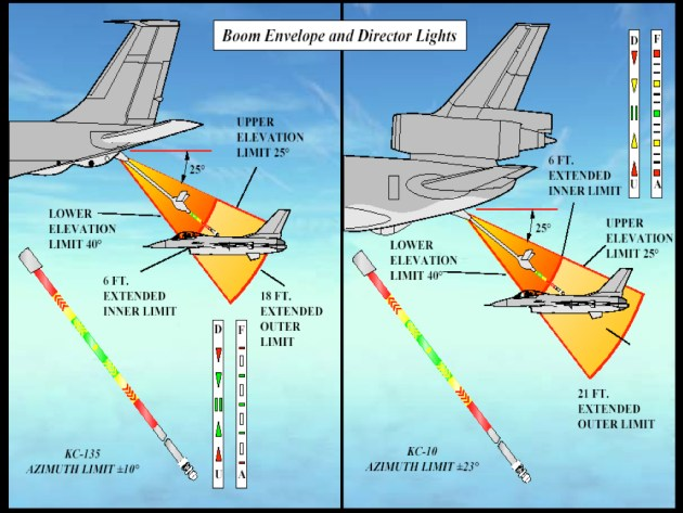 Diagram courtesy of F-16.net