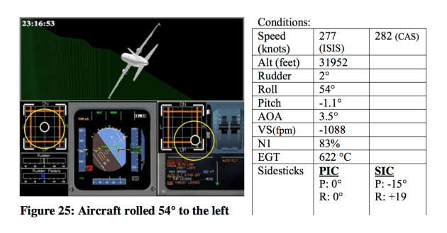 The onset of the upset and control inputs from FDR and CVR data, notice the position of each of the sidesticks (NTSC Final Report)