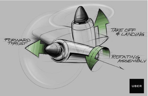 uber-elevate-rotors