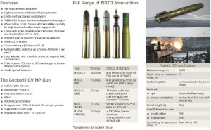 CV90105 XC-8 105mm ammunition