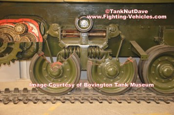 Centurion Tank Hortsmann Suspension System