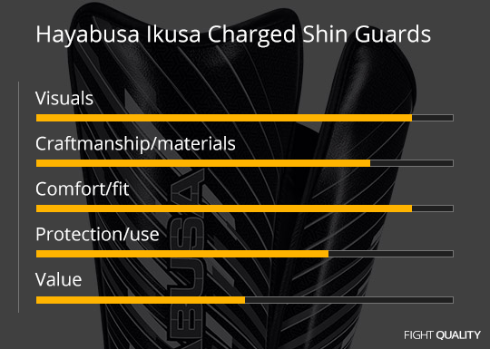 Hayabusa Ikusa Charged Shin Guards Review