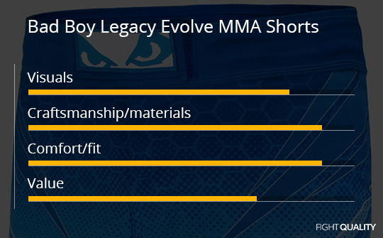Bad Boy Legacy Evolve MMA Shorts Review