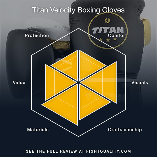 Titan Velocity Boxing Gloves Review