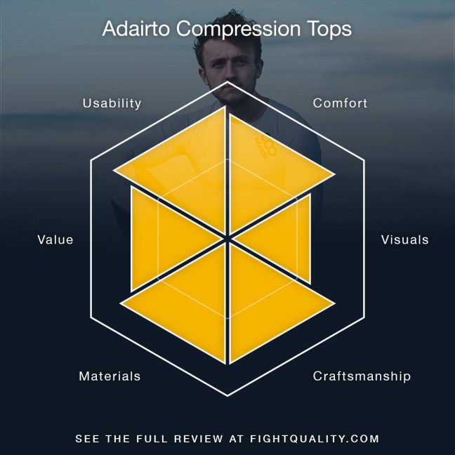 Adairto Compression Top (Long and Short Sleeved) Review