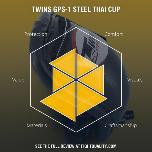 Twins GPS-1 Steel Thai Cup Review