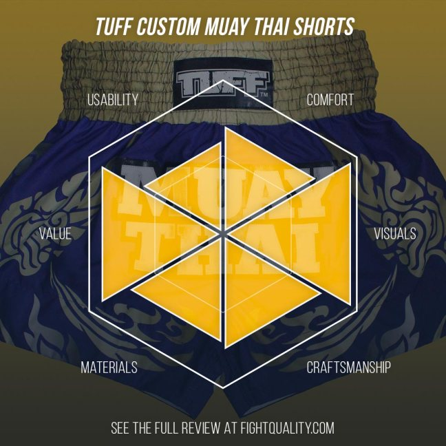 TUFF Custom Muay Thai Shorts ratings