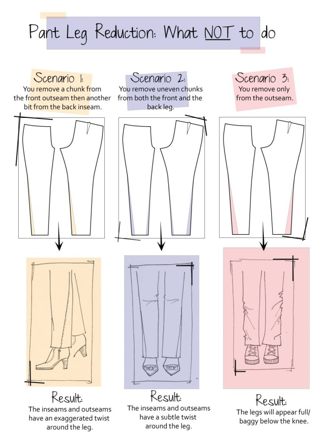 How To Make A Sewing Pattern Slim It Down Make A Wide Leg Skinny Fitting Pants Sewing