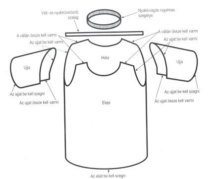 Shirt Sewing Pattern Filet Shirt Without Side Sewing Wikimedia Commons
