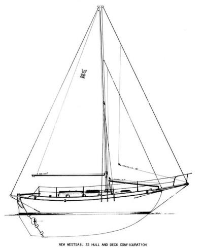 westsail
