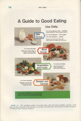 A Guide to Good Eating