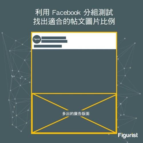 facebok-ads-split-test