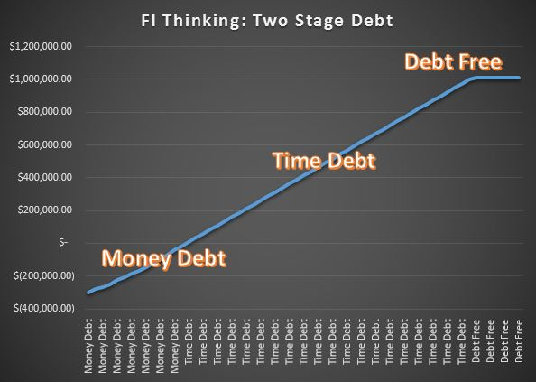 debt-graph-2