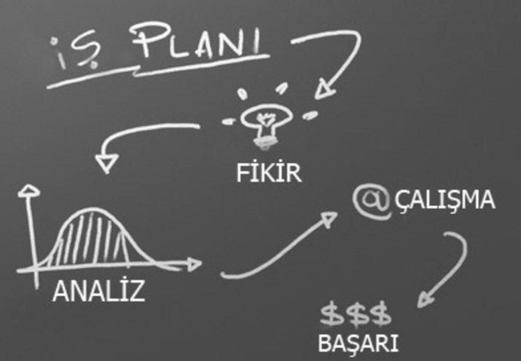 Riskli Hayaliniz: Girişimcilik
