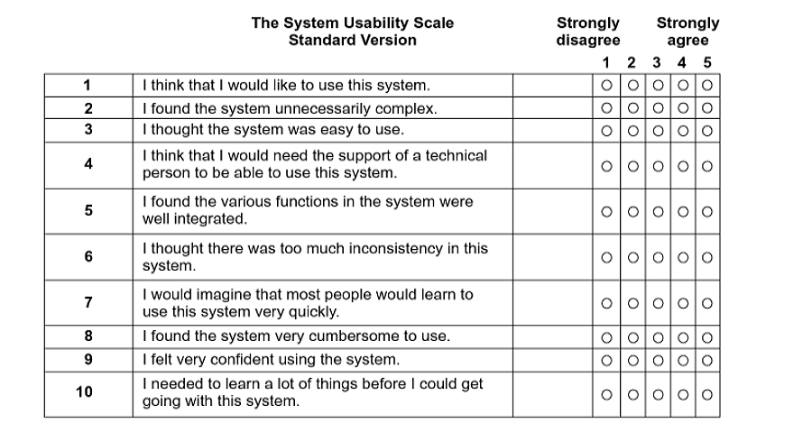 How To Design An Effective User Experience Questionnaire