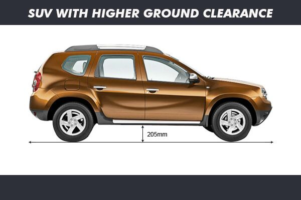 The-ground-clearance-of-SUVs-using-a-Renault-duster-as-example