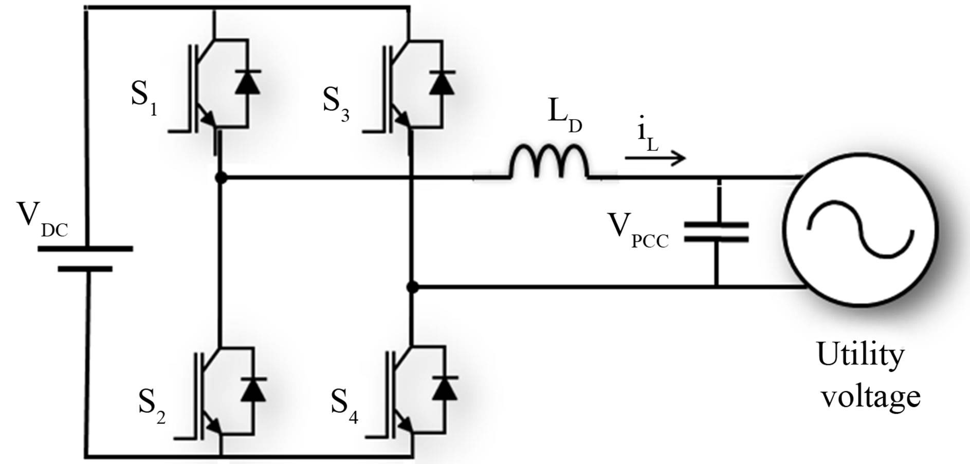 Fpga Implementation Of Predictive Hysteresis Current