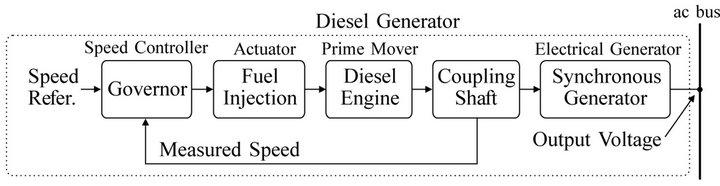 digital power supply wiring diagram governor laser cutter power supply wiring diagram