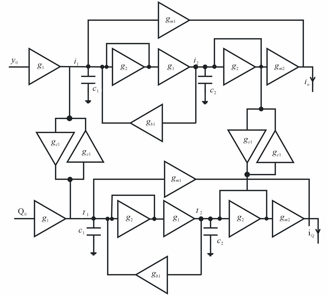 A New Approach To Complex Bandpass Sigma Delta Modulator
