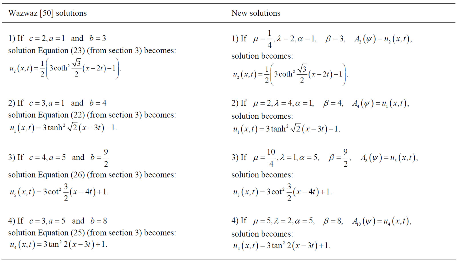 Solving Trig Equations General Solutions