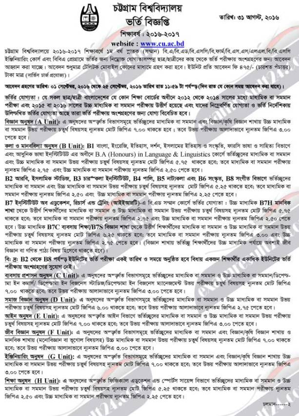Chittagong University Admission Circular