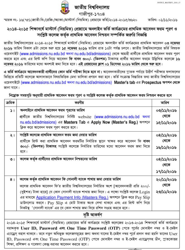 National University Masters Final Year Admission Circular