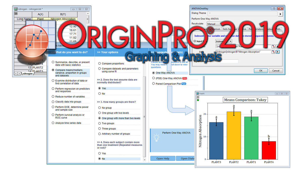 OriginPro 2019b Build 9.6.5.169