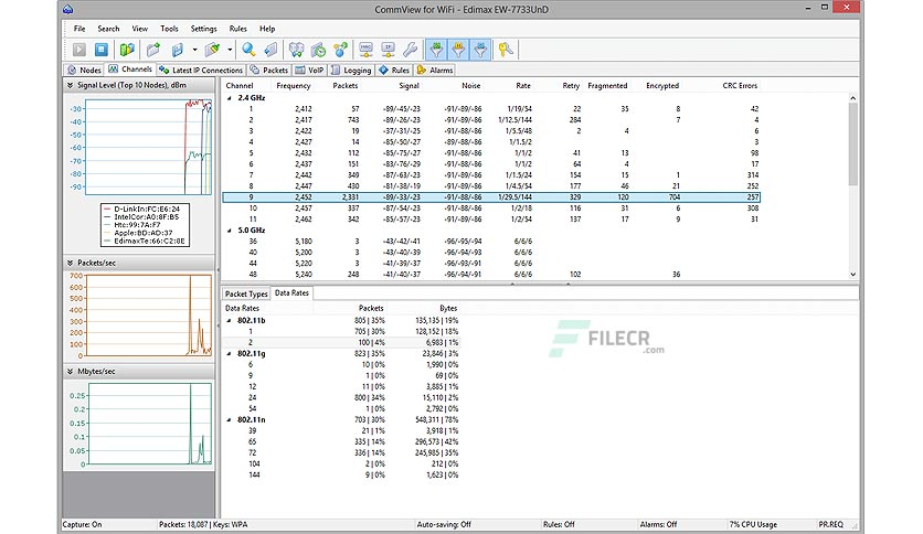 TamoSoft CommView for WiFi 7.3.909 Download - FileCR