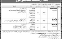 Government of Pakistan Ministry of Commerce and Textile Government Jobs 2019 ITS