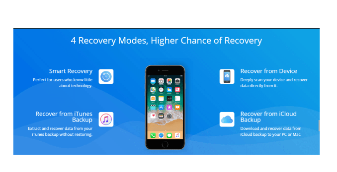 types-of-data-recovery