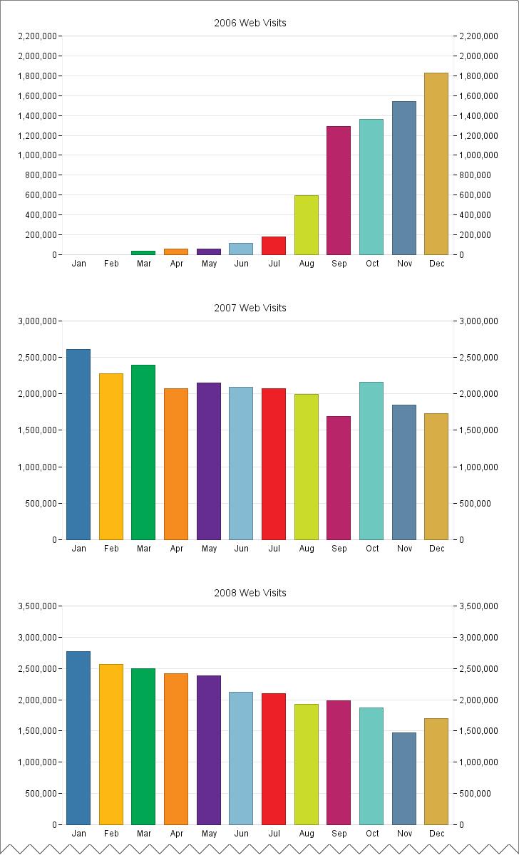 fm 13: virtual list charts, part 1 | filemakerhacks