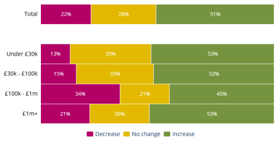 Snapshot poll result image