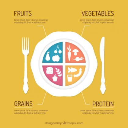 Infographic of Food Free Vector