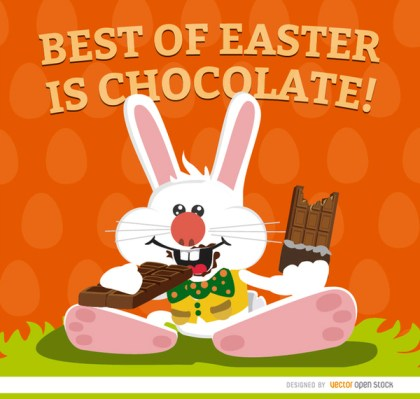 Easter Bunny Eating Chocolate Wallpaper Free Vector