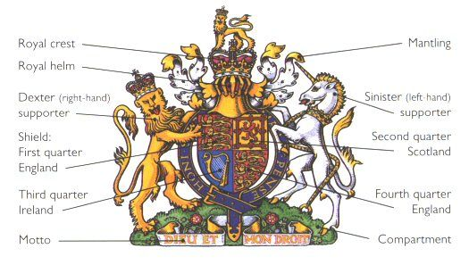 Family James England Family Crest