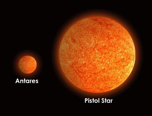 Super Sun Giant And Red Star Giant Compared